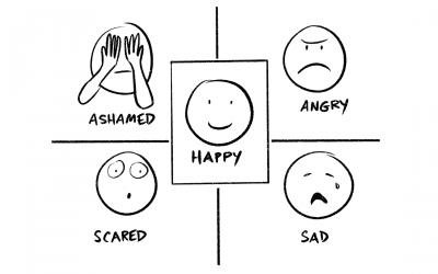 A Feelings Crash Course